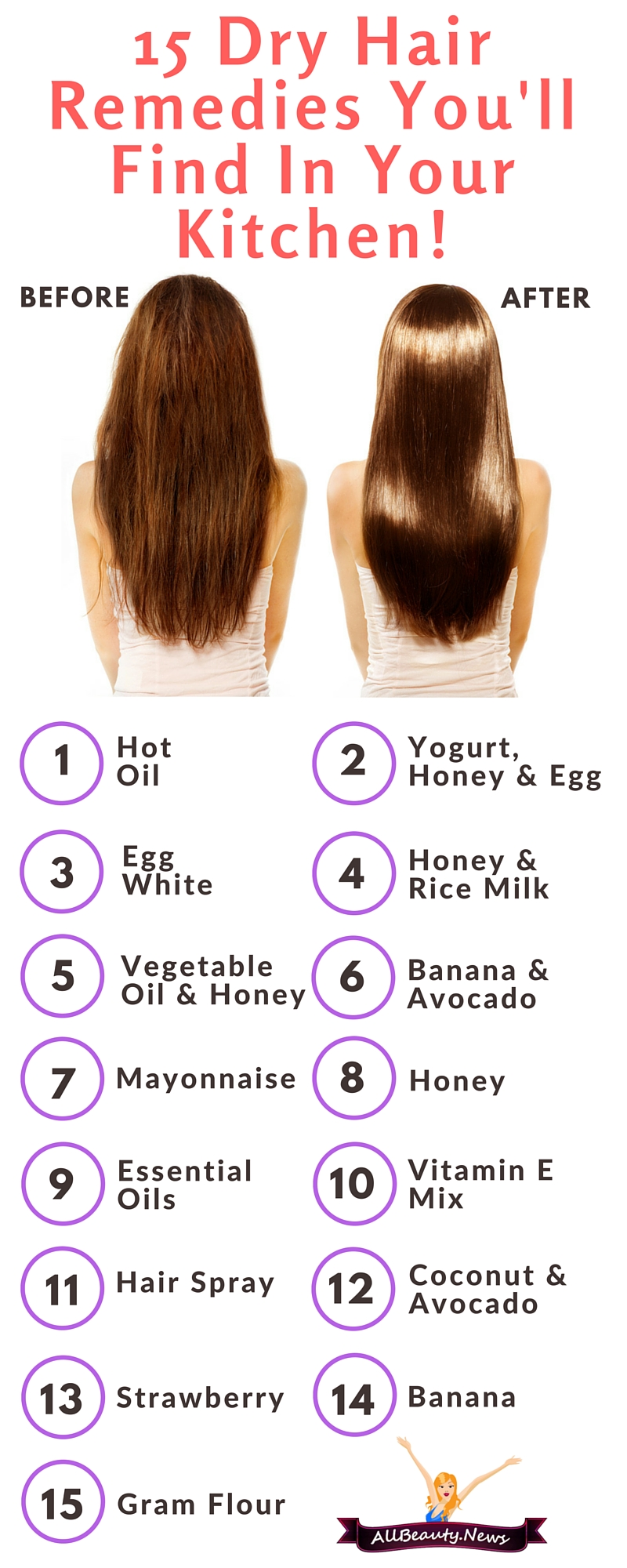Home Remedy Dry Hair Natural